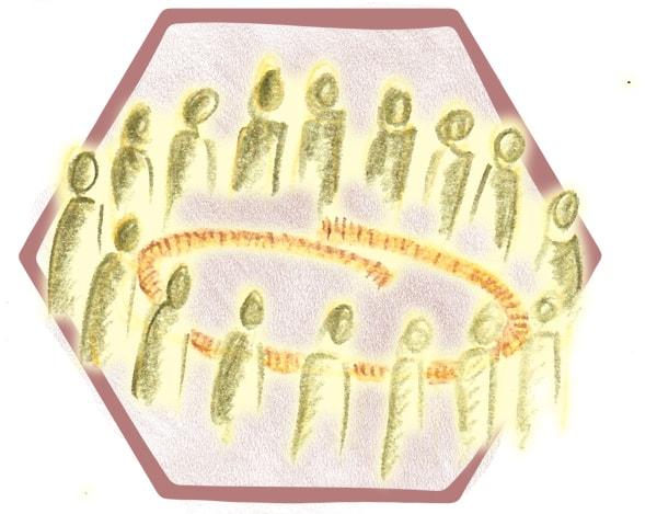 Large Group Interventions (LGI)